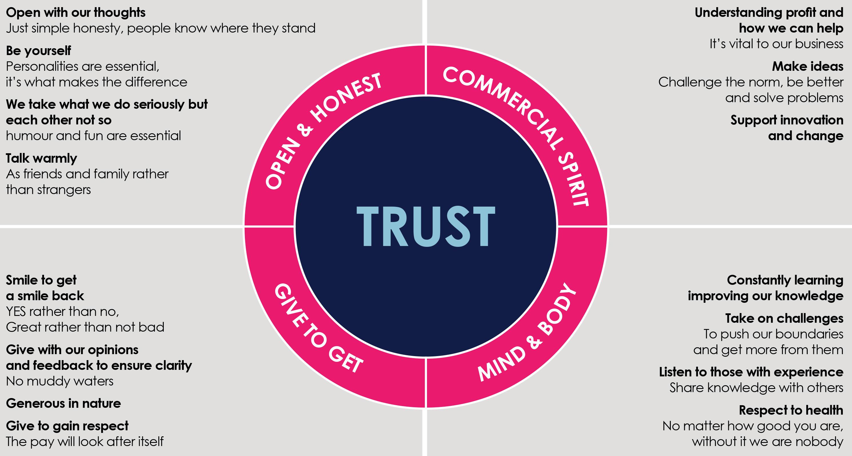 Values.jpg#asset:4648